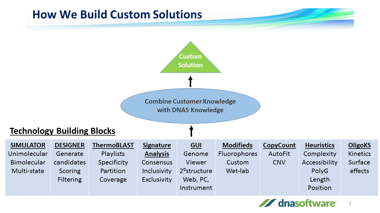 DNAS Technology Building Blocksjj3